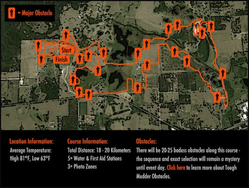 and coupon codes for the houston texas tough mudder 2013